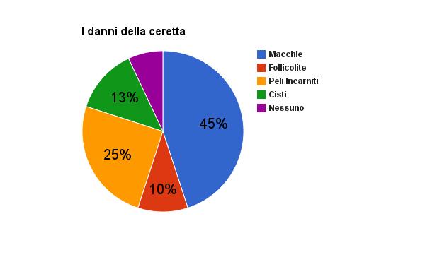 grafico_1 (6)