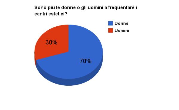 grafico_1 (10)