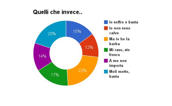 grafico_1 (2)